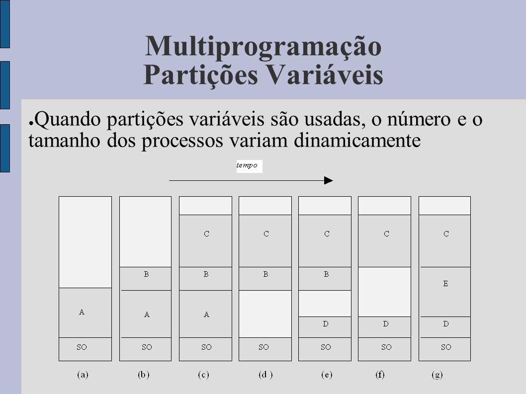 Multiprogramação Partições Variáveis