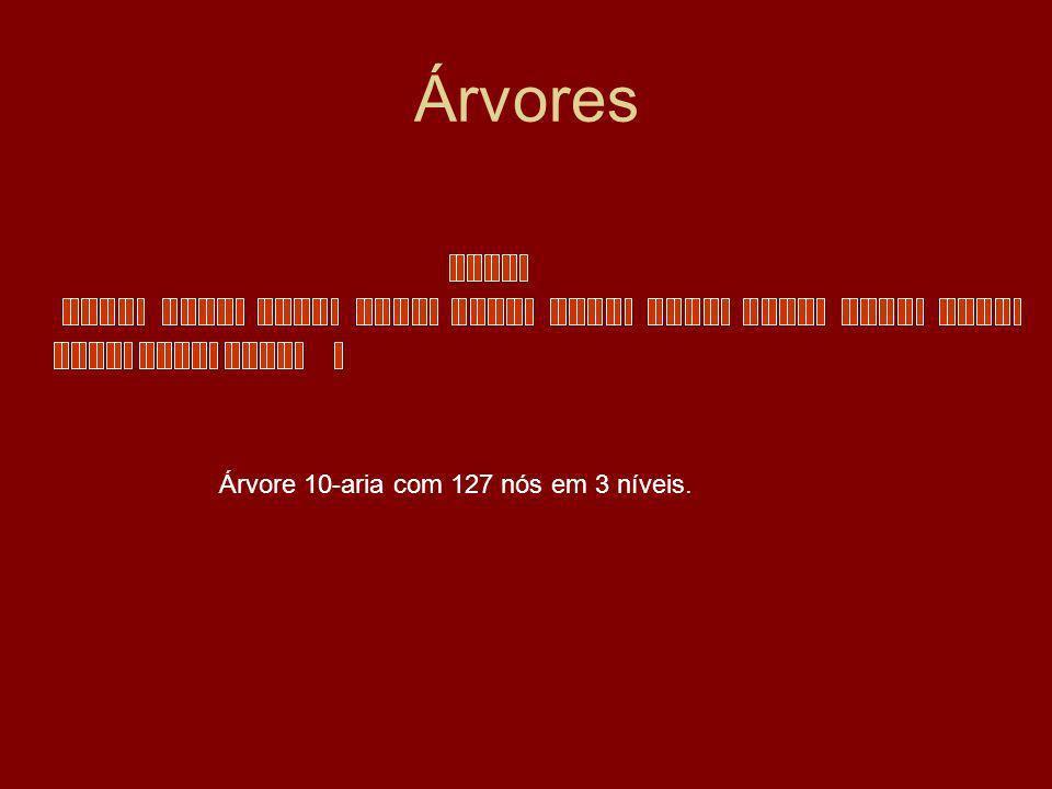 Árvores Árvore 10-aria com 127 nós em 3 níveis.