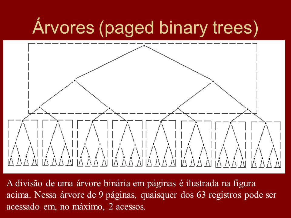 Árvores (paged binary trees)