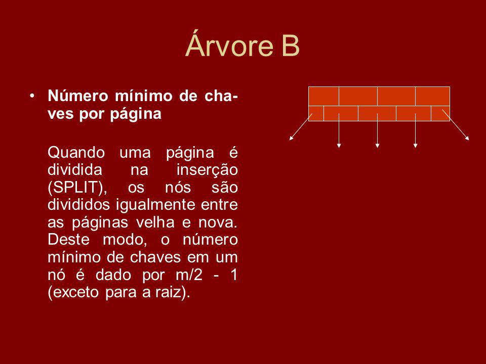 Árvore B Número mínimo de cha-ves por página