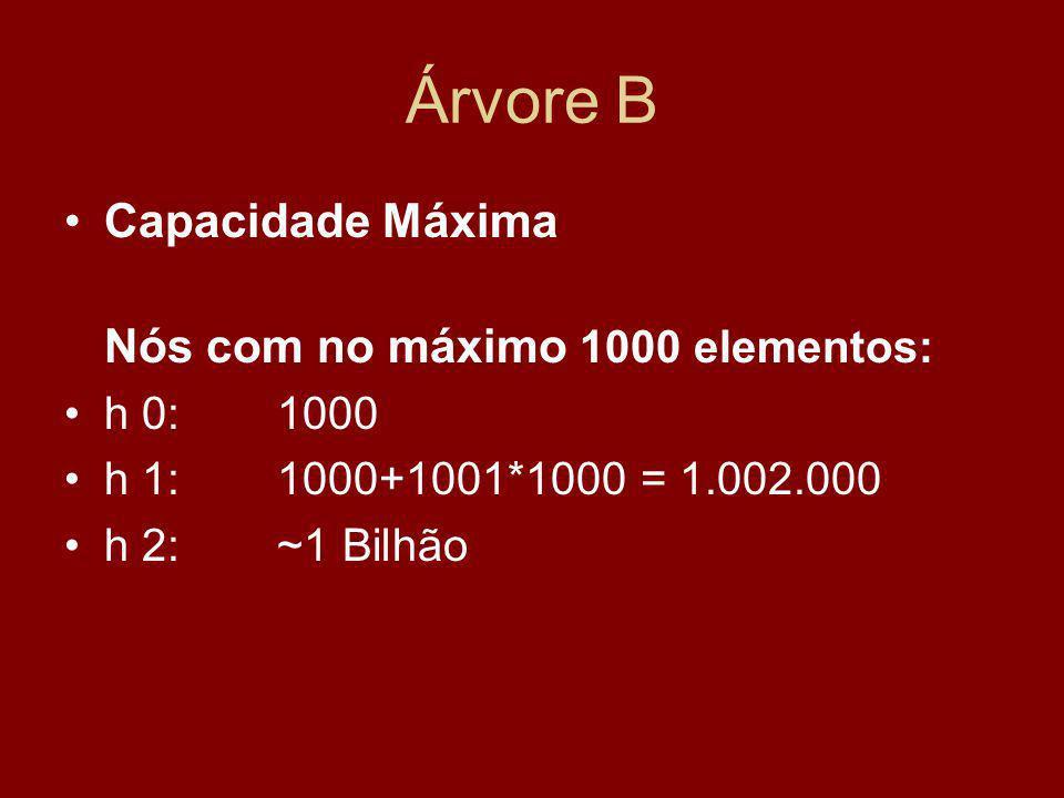 Árvore B Capacidade Máxima Nós com no máximo 1000 elementos: h 0: 1000