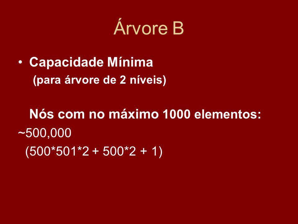 Árvore B Capacidade Mínima Nós com no máximo 1000 elementos: ~500,000