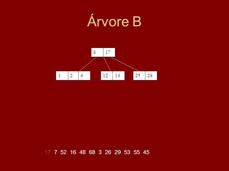 Árvore B 8 17 1 2 6 12 14 25 28 17 7 52 16 48 68 3 26 29 53 55 45