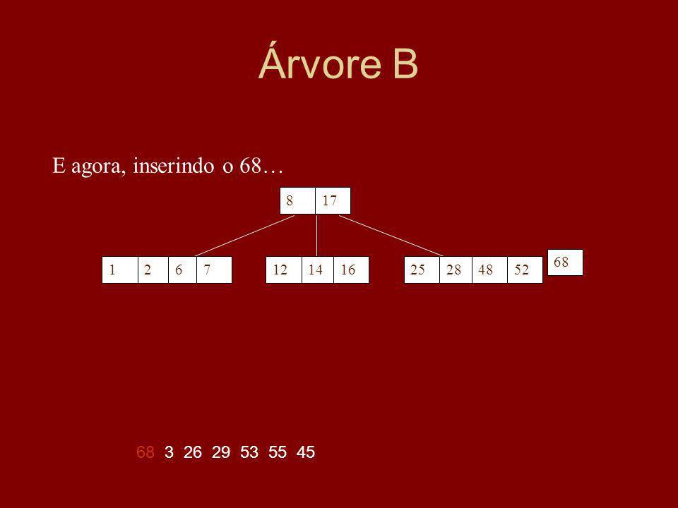 Árvore B E agora, inserindo o 68… 68 3 26 29 53 55 45 8 17 12 14 25 28