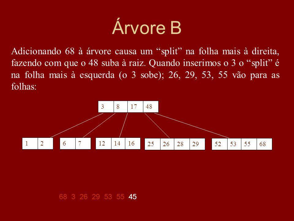 Árvore B