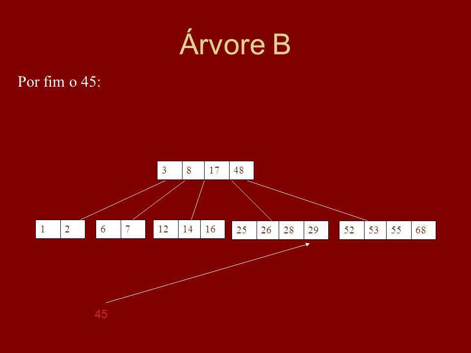 Árvore B Por fim o 45: 3 8 17 48 1 2 6 7 12 14 16 25 26 28 29 52 53 55 68 45