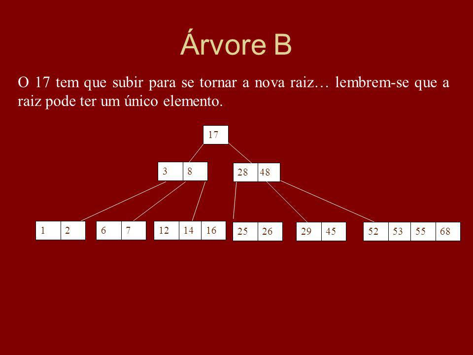 Árvore B O 17 tem que subir para se tornar a nova raiz… lembrem-se que a raiz pode ter um único elemento.