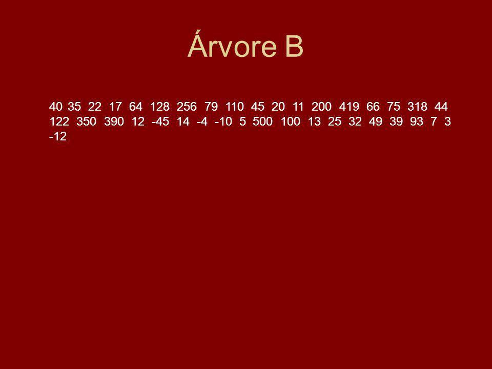Árvore B 35 22 17 64 128 256 79 110 45 20 11 200 419 66 75 318 44.