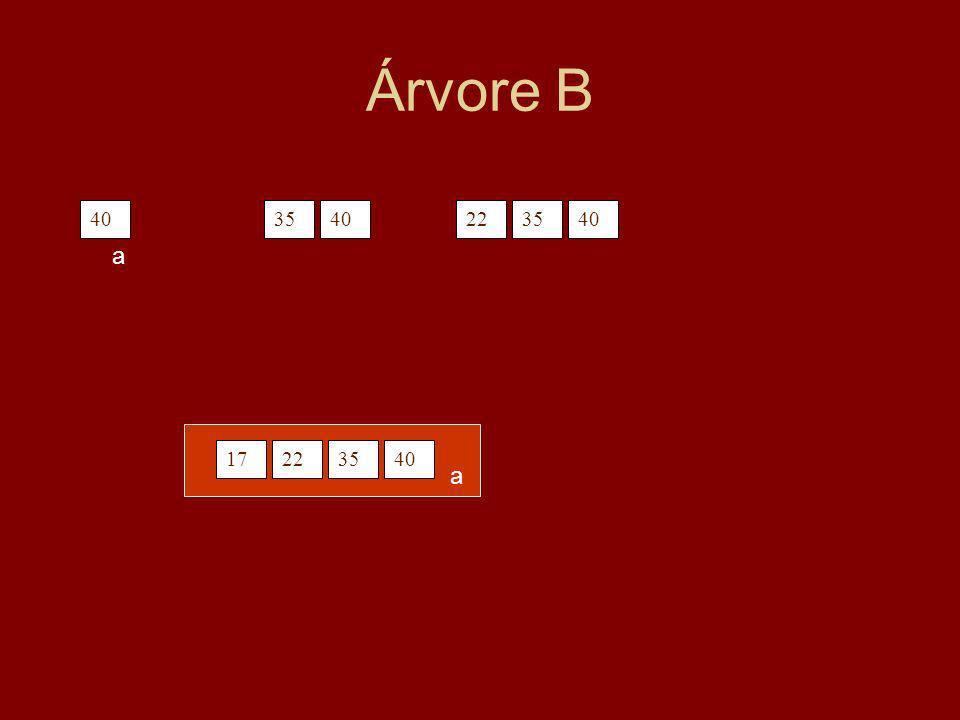 Árvore B 40 35 40 22 35 40 a 17 22 35 40 a