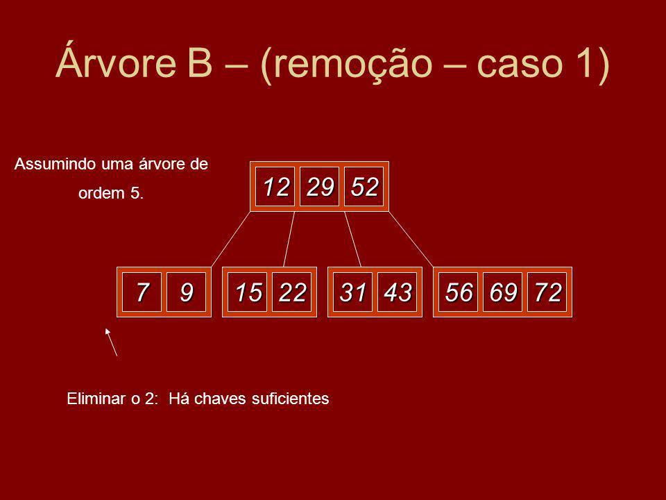 Árvore B – (remoção – caso 1)