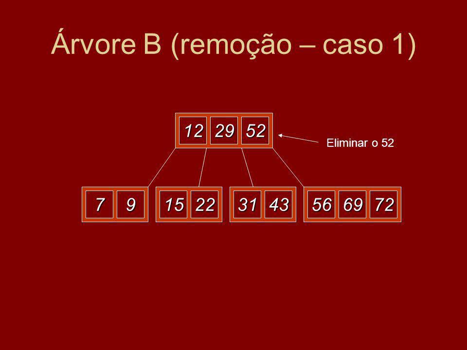 Árvore B (remoção – caso 1)