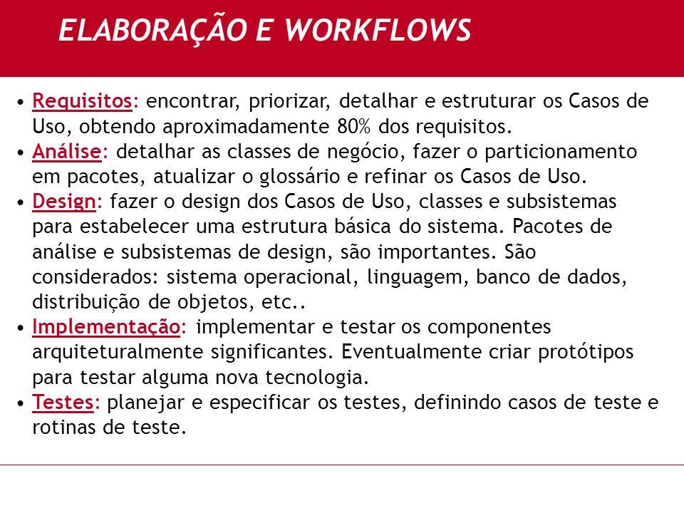 ELABORAÇÃO E WORKFLOWS