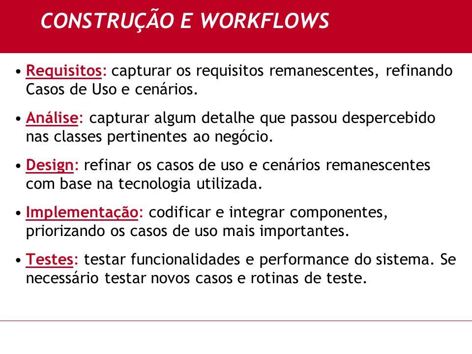 CONSTRUÇÃO E WORKFLOWS