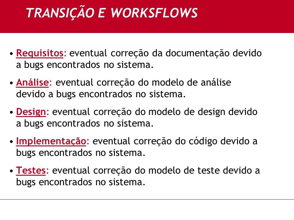TRANSIÇÃO E WORKSFLOWS
