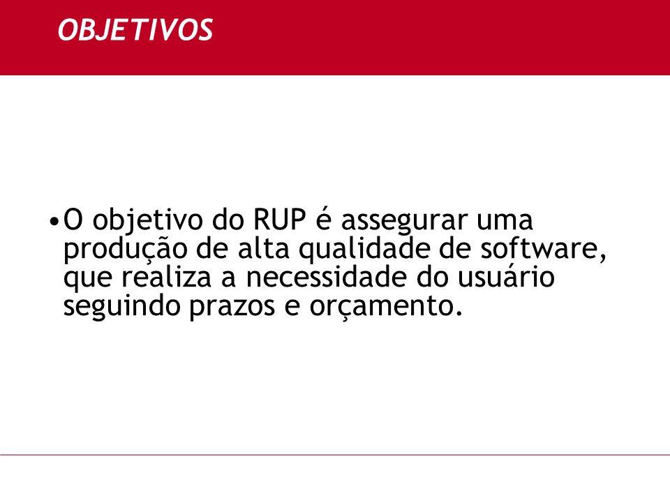 OBJETIVOS O objetivo do RUP é assegurar uma produção de alta qualidade de software, que realiza a necessidade do usuário seguindo prazos e orçamento.