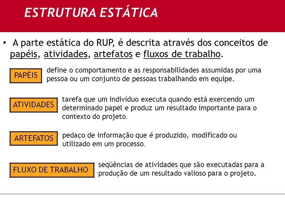 ESTRUTURA ESTÁTICA A parte estática do RUP, é descrita através dos conceitos de papéis, atividades, artefatos e fluxos de trabalho.