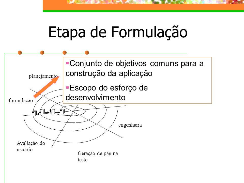 Etapa de Formulação Conjunto de objetivos comuns para a construção da aplicação. Escopo do esforço de desenvolvimento.