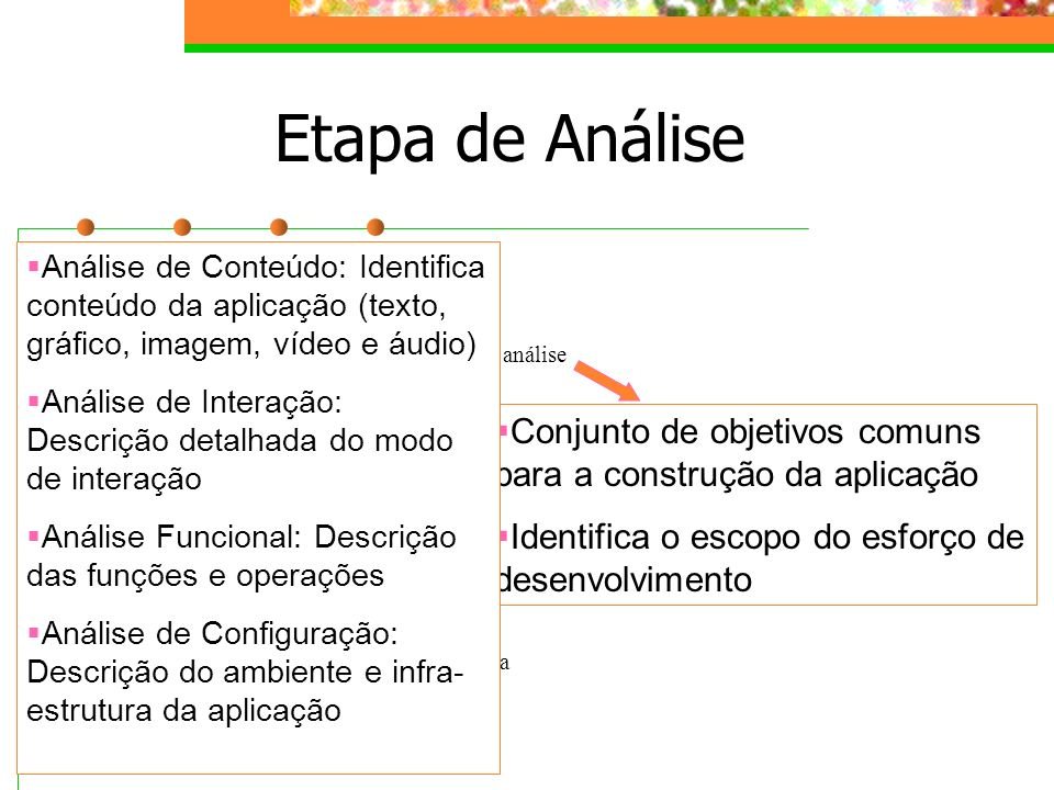 Etapa de Análise Análise de Conteúdo: Identifica conteúdo da aplicação (texto, gráfico, imagem, vídeo e áudio)