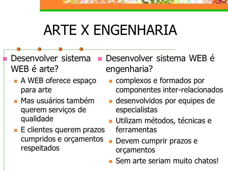 ARTE X ENGENHARIA Desenvolver sistema WEB é arte
