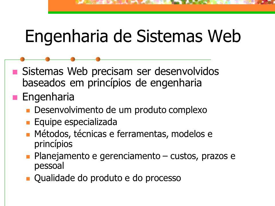 Engenharia de Sistemas Web