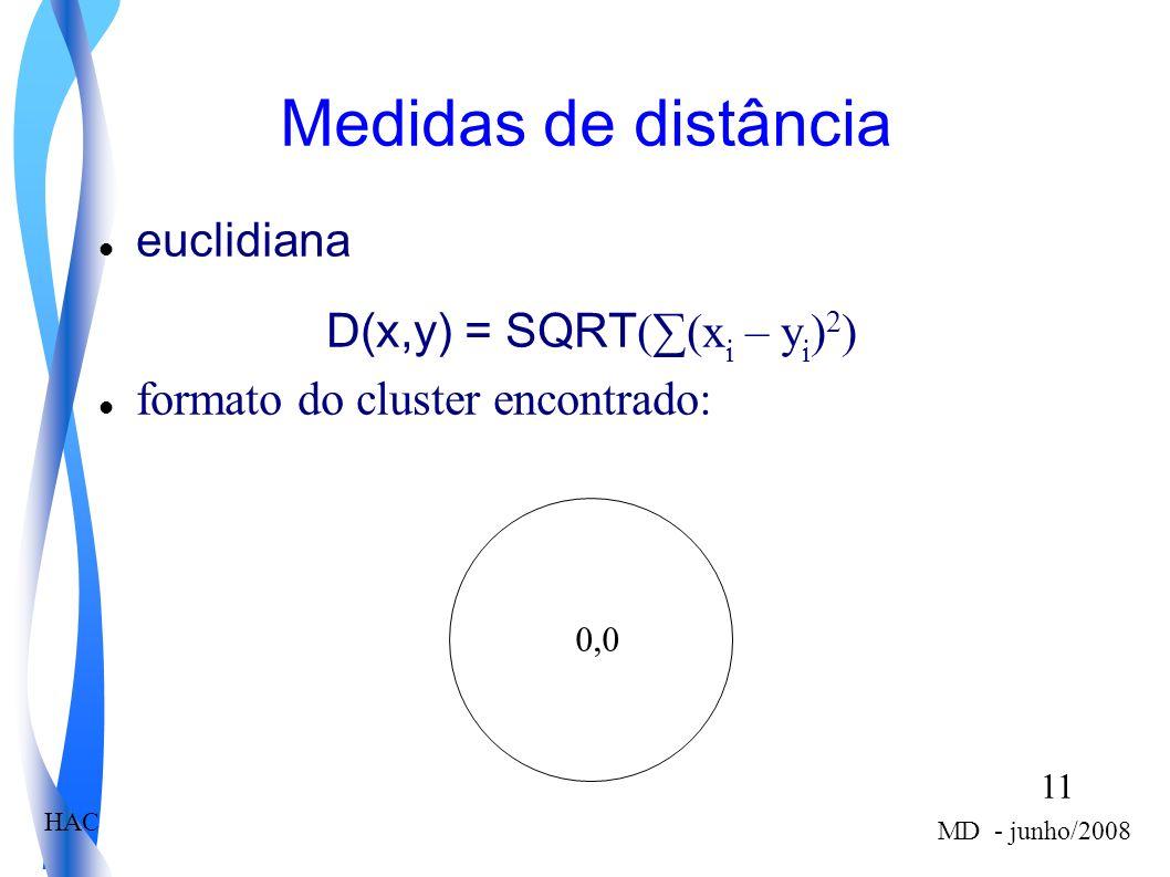 D(x,y) = SQRT(∑(xi – yi)2)