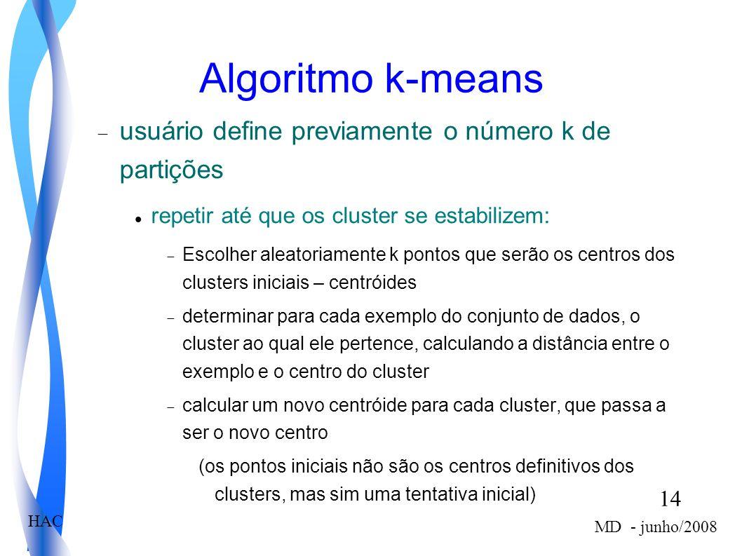 Algoritmo k-means usuário define previamente o número k de partições