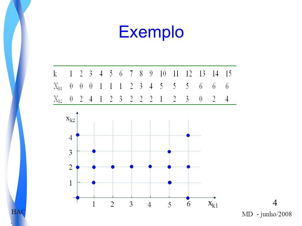 Exemplo 1 2 3 4 5 6 xk1 xk2