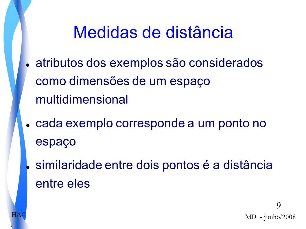 Medidas de distância atributos dos exemplos são considerados como dimensões de um espaço multidimensional.