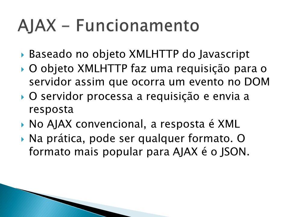 AJAX - Funcionamento Baseado no objeto XMLHTTP do Javascript