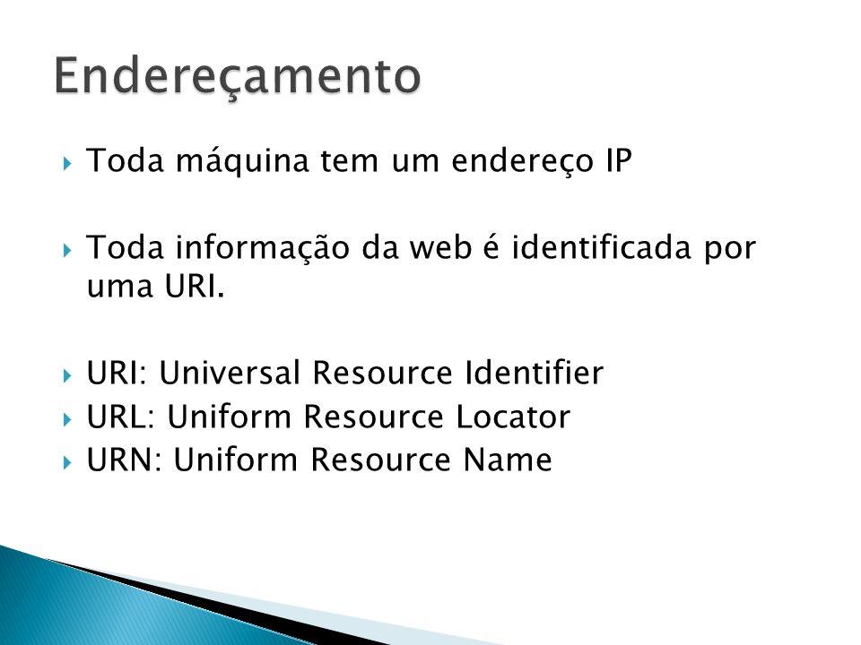 Endereçamento Toda máquina tem um endereço IP