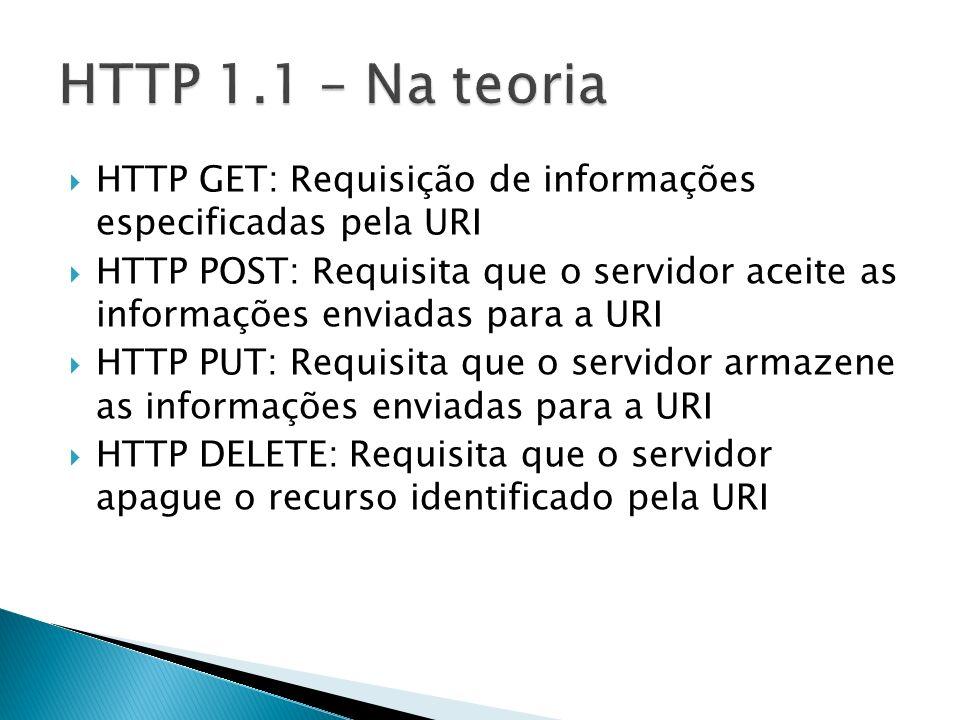 HTTP 1.1 – Na teoria HTTP GET: Requisição de informações especificadas pela URI.