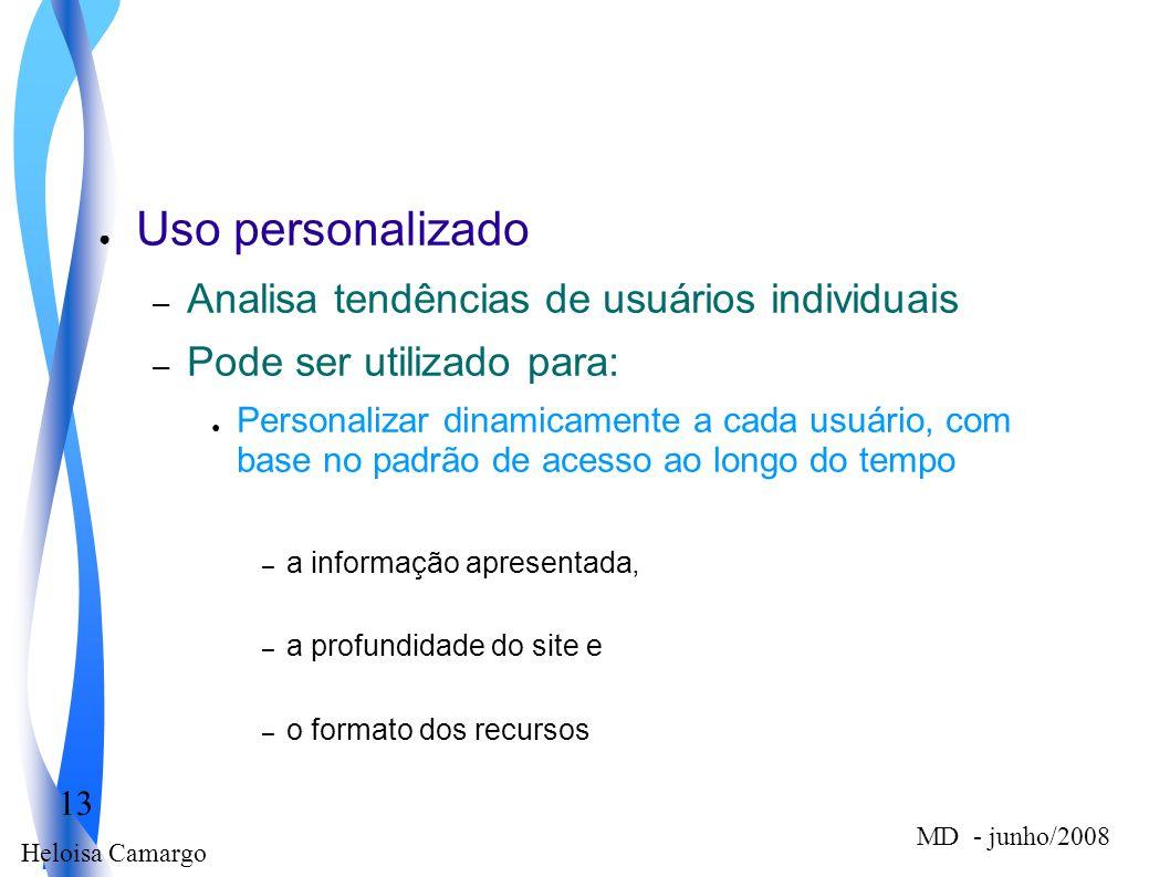 Uso personalizado Analisa tendências de usuários individuais