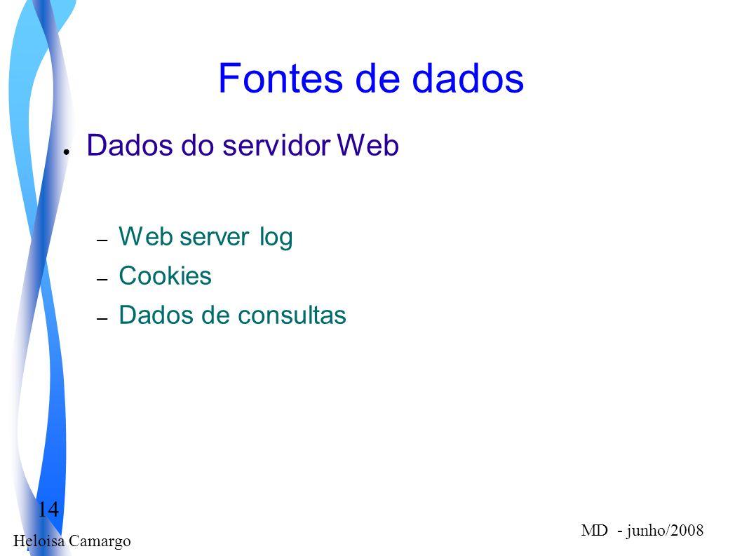 Fontes de dados Dados do servidor Web Web server log Cookies