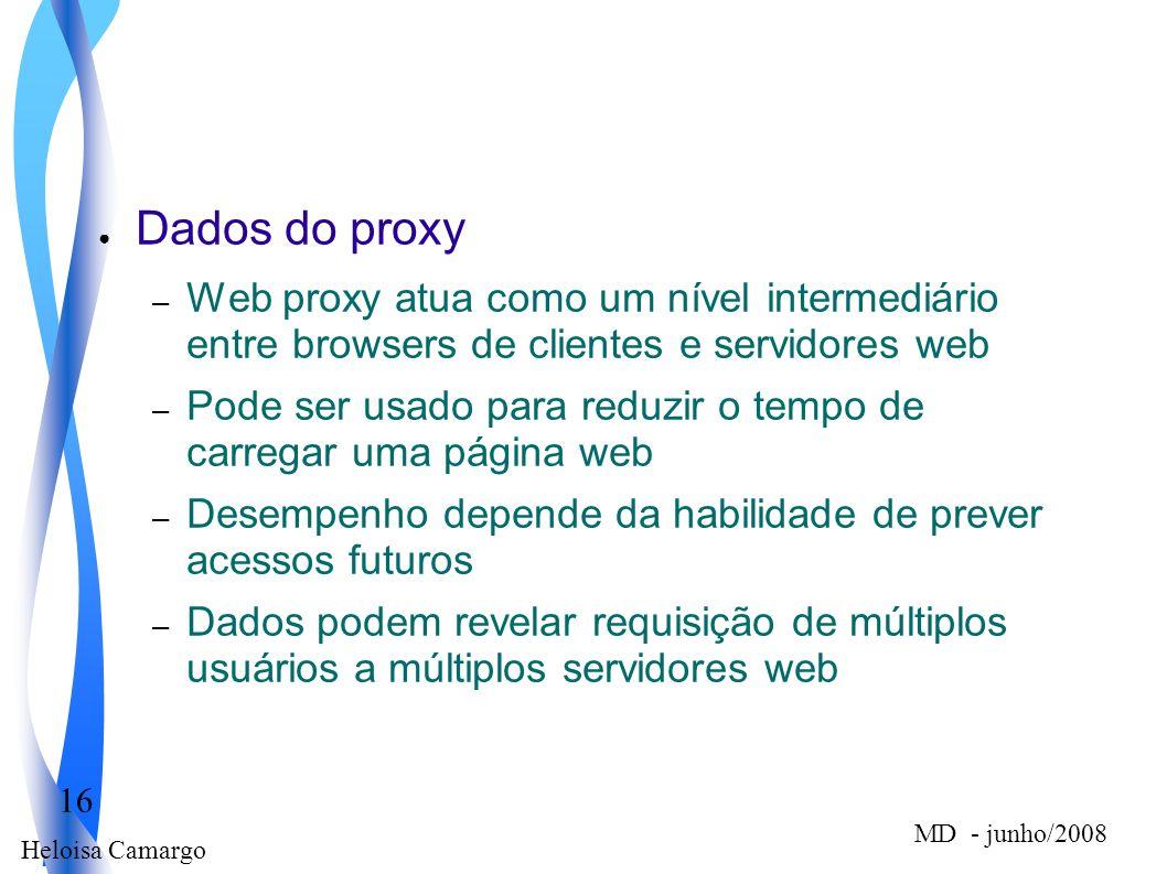 Dados do proxy Web proxy atua como um nível intermediário entre browsers de clientes e servidores web.