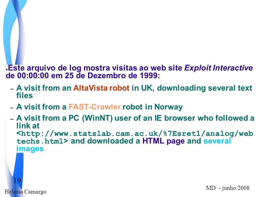 Este arquivo de log mostra visitas ao web site Exploit Interactive de 00:00:00 em 25 de Dezembro de 1999:
