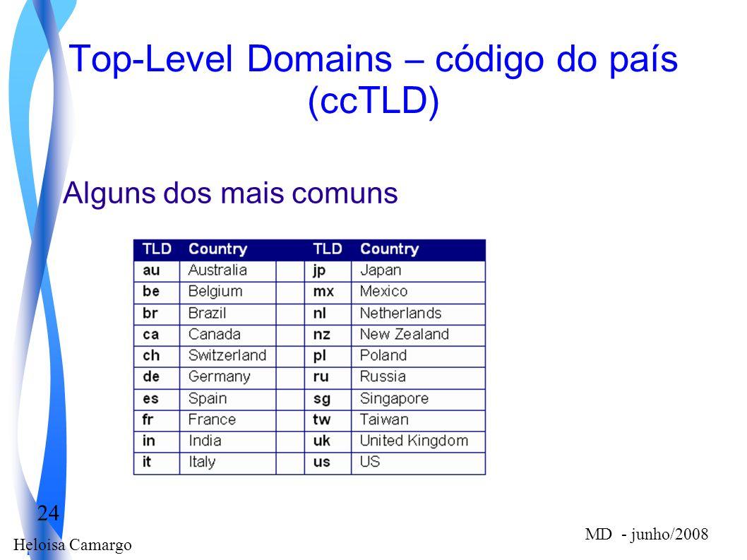 Top-Level Domains – código do país (ccTLD)