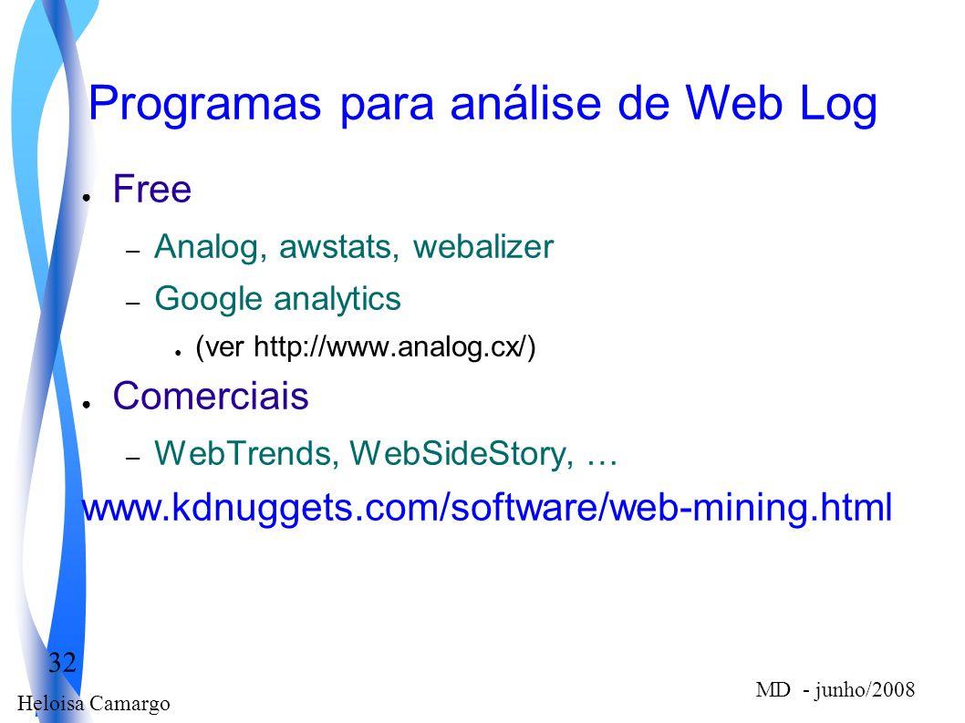 Programas para análise de Web Log