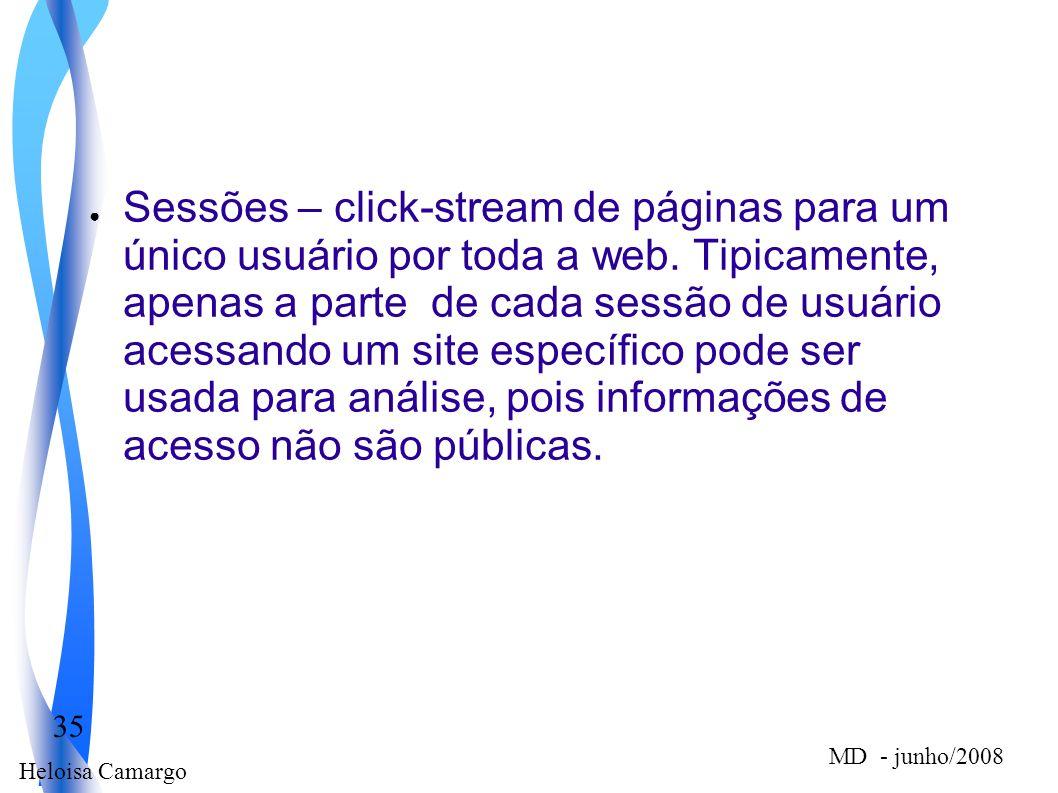 Sessões – click-stream de páginas para um único usuário por toda a web