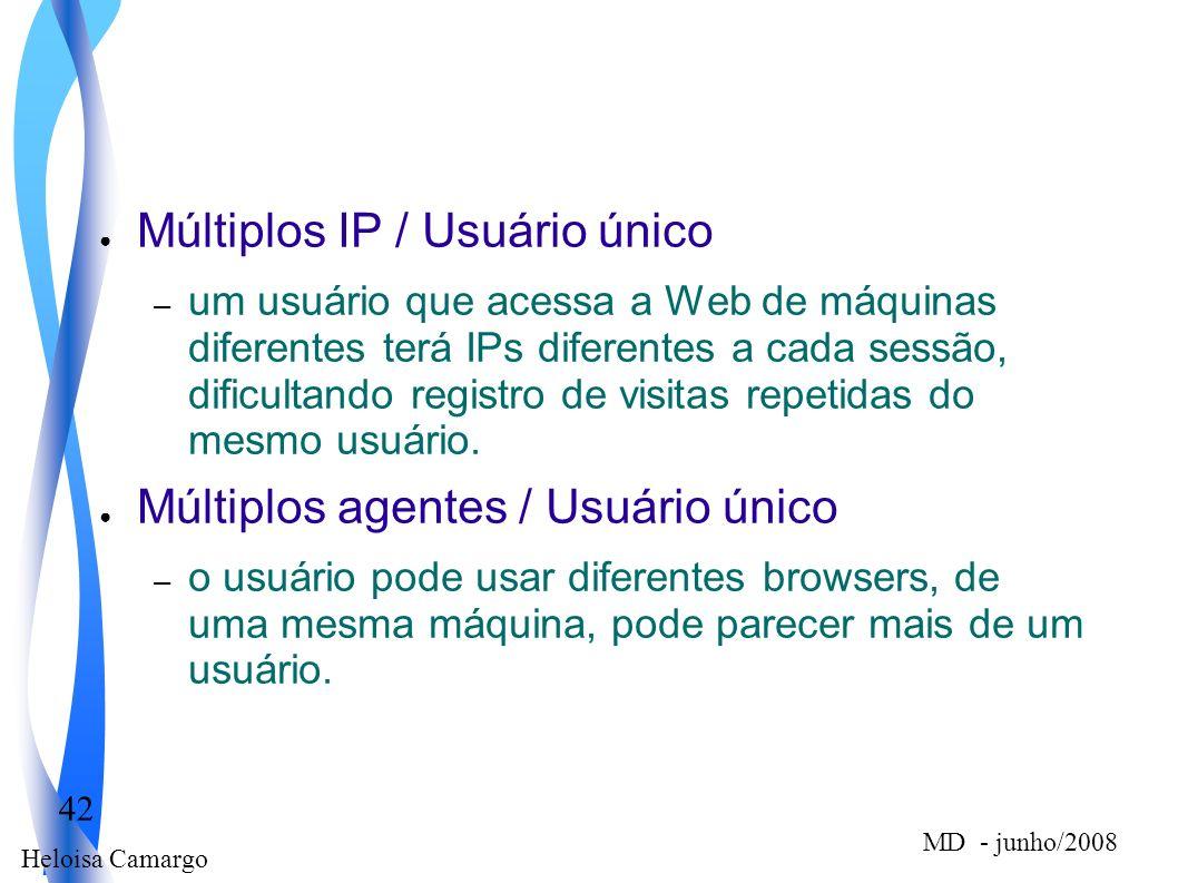 Múltiplos IP / Usuário único