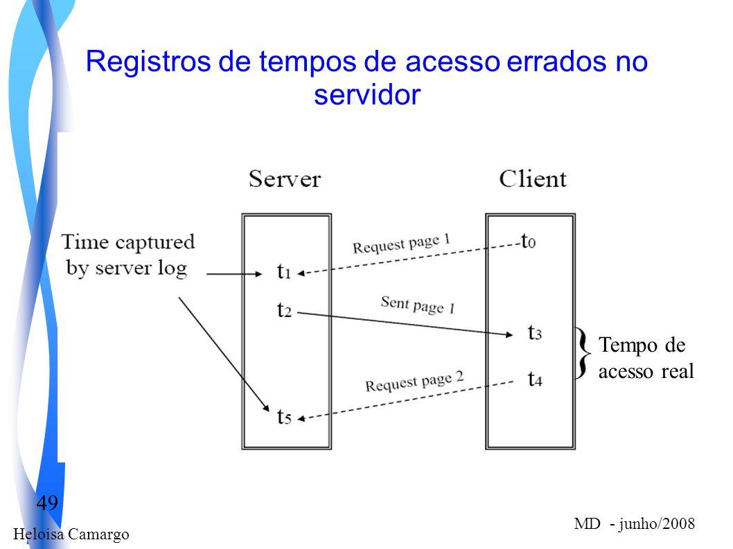 Registros de tempos de acesso errados no servidor