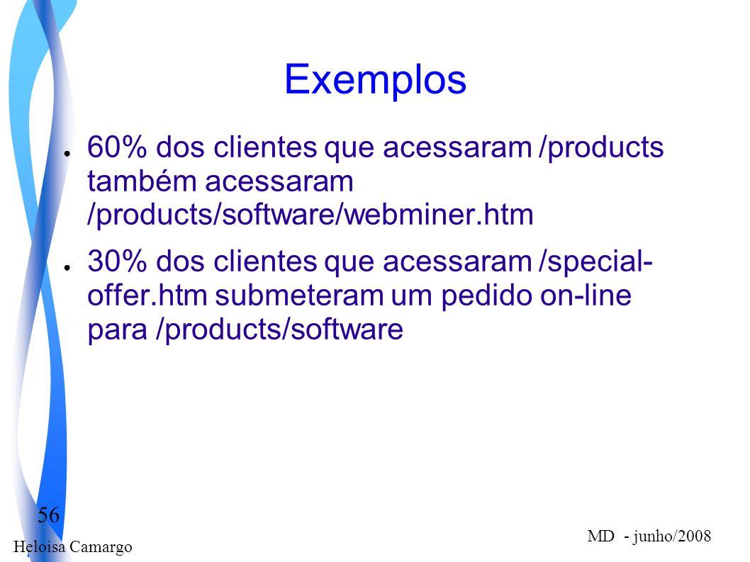 Exemplos 60% dos clientes que acessaram /products também acessaram /products/software/webminer.htm.