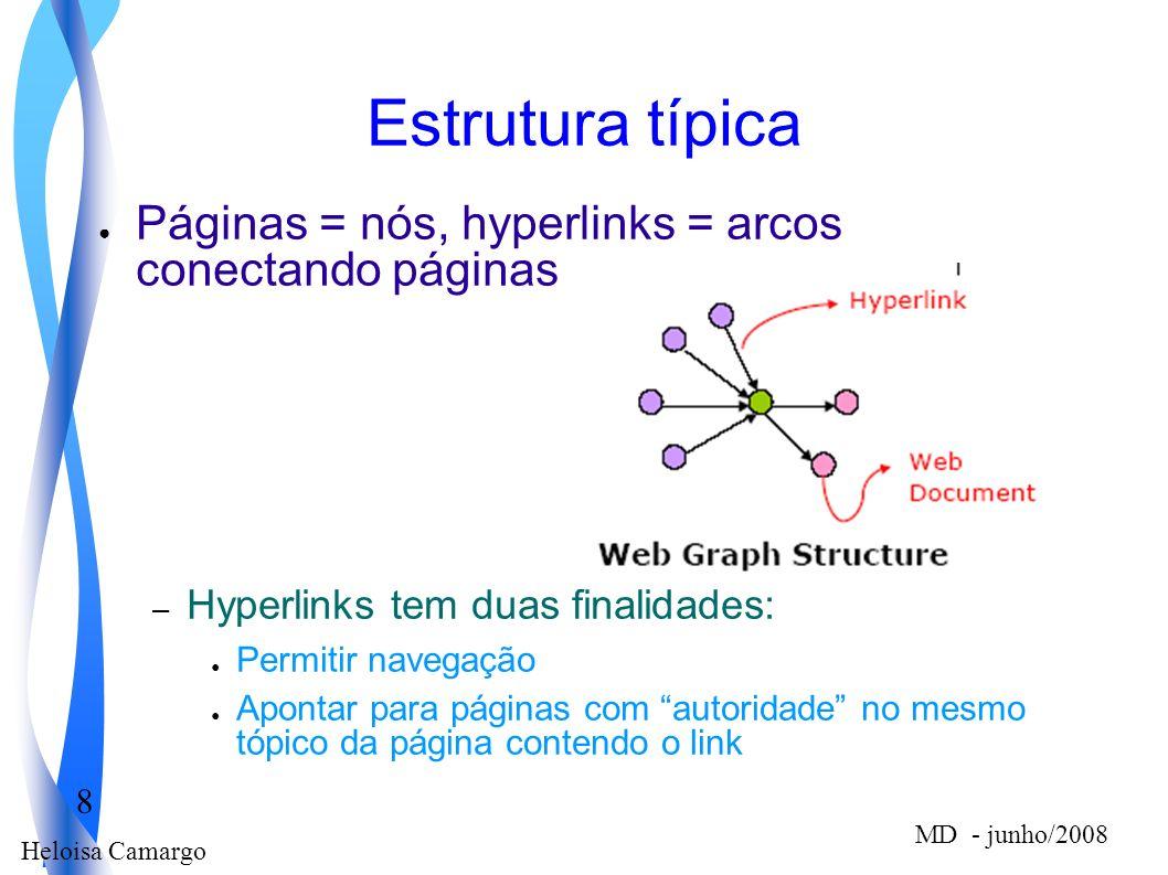 Estrutura típica Páginas = nós, hyperlinks = arcos conectando páginas