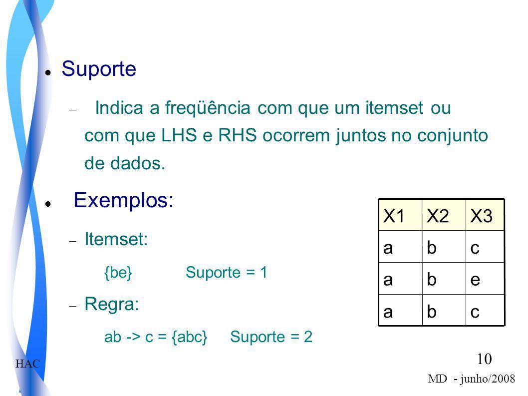 SuporteIndica a freqüência com que um itemset ou com que LHS e RHS ocorrem juntos no conjunto de dados.
