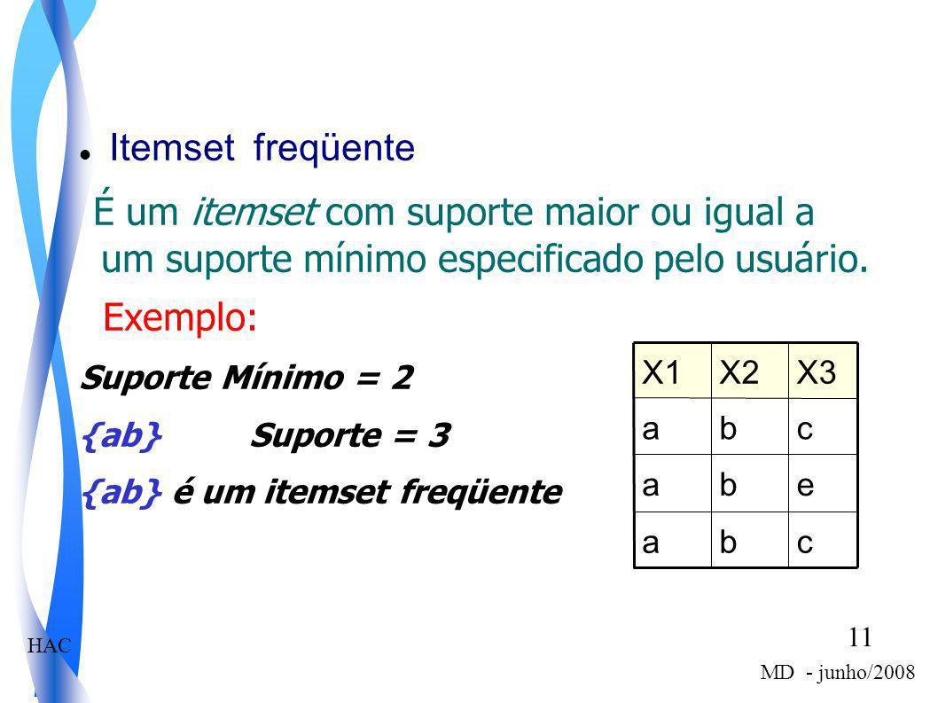 Itemset freqüente É um itemset com suporte maior ou igual a um suporte mínimo especificado pelo usuário.