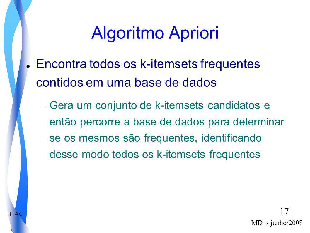 Algoritmo Apriori Encontra todos os k-itemsets frequentes contidos em uma base de dados.