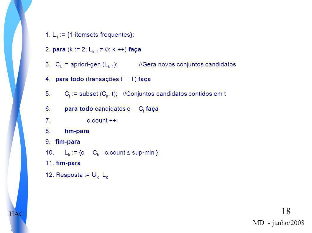 1. L1 := {1-itemsets frequentes};
