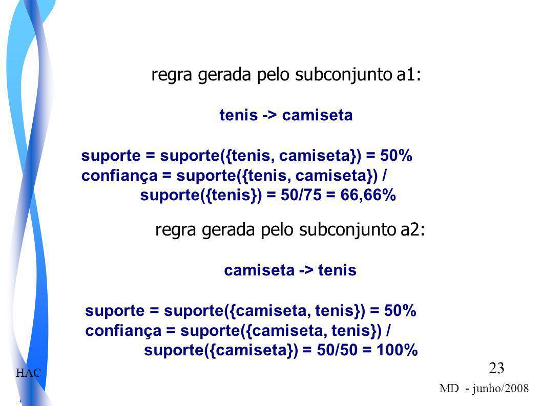 regra gerada pelo subconjunto a1: