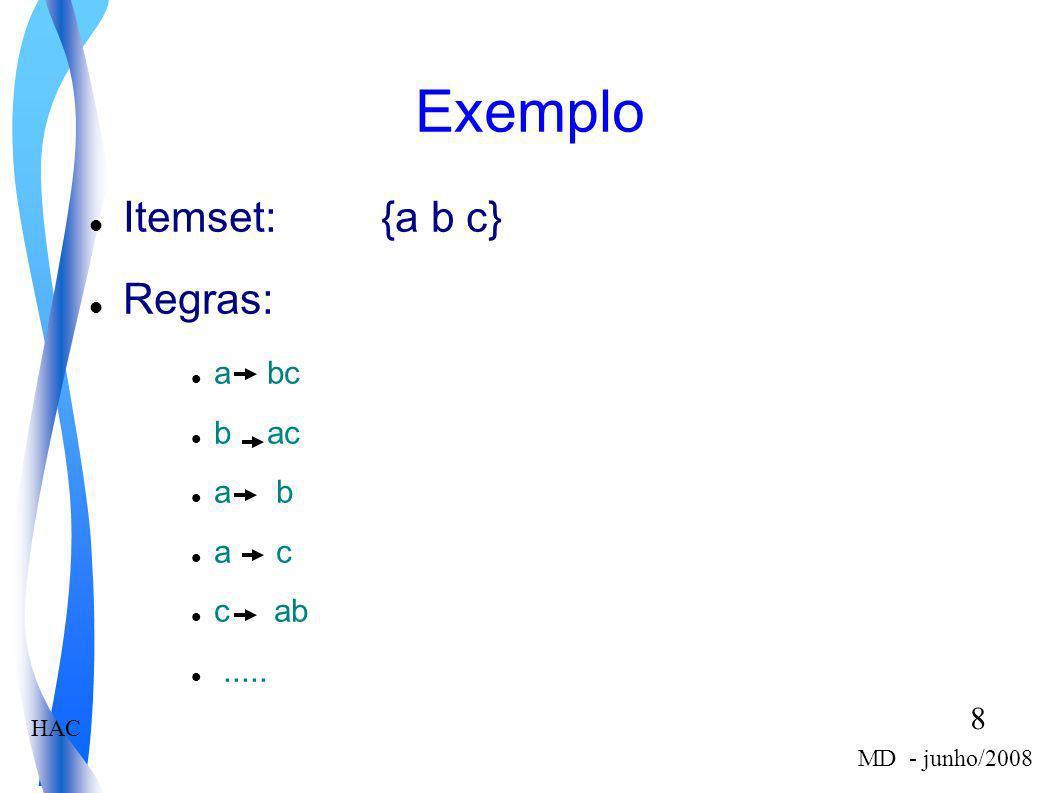 Exemplo Itemset: {a b c} Regras: a bc b ac a b a c c ab .....