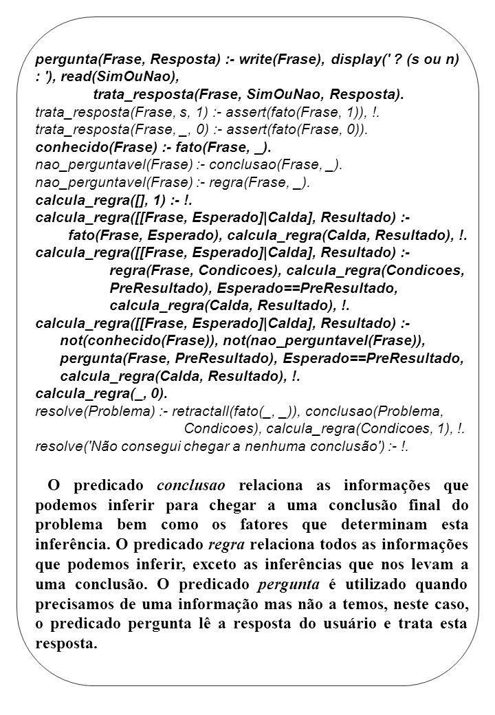 pergunta(Frase, Resposta) :- write(Frase), display(