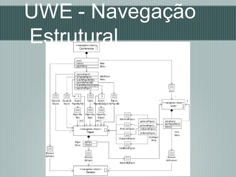UWE - Navegação Estrutural